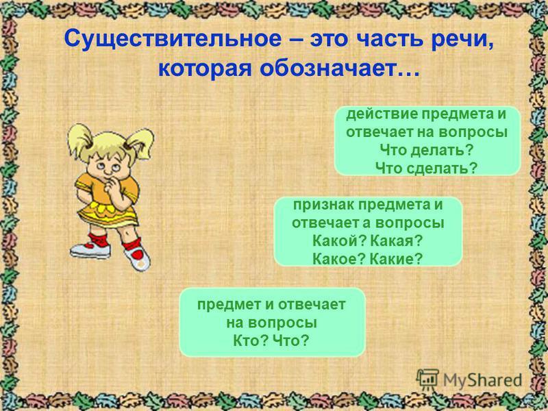 действие предмета и отвечает на вопросы Что делать? Что сделать? Существительное – это часть речи, которая обозначает… предмет и отвечает на вопросы Кто? Что? признак предмета и отвечает а вопросы Какой? Какая? Какое? Какие?