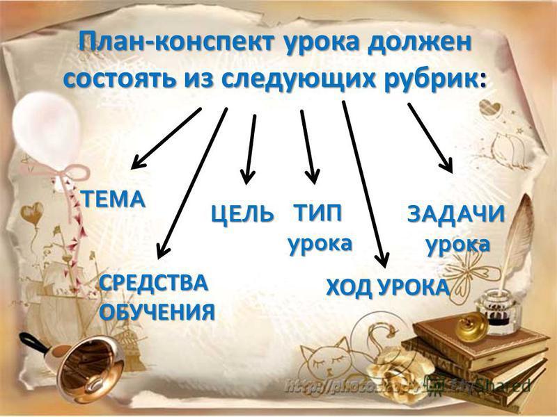 План-конспект урока должен состоять из следующих рубрик: ТЕМА ЦЕЛЬ ТИПурока ЗАДАЧИурока СРЕДСТВАОБУЧЕНИЯ ХОД УРОКА