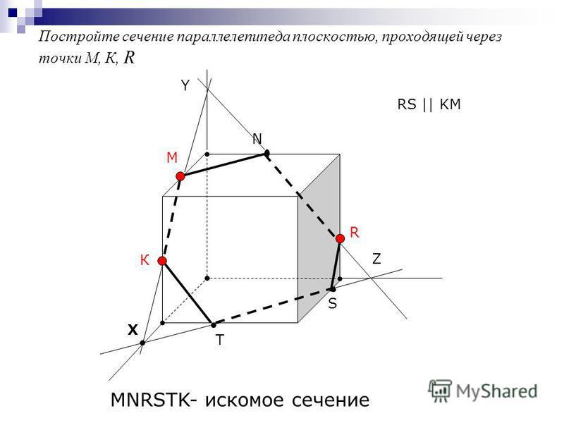 Постройте сечение параллелепипеда плоскостью, проходящей через точки М, К, R М К Т Х N R S Z Y MNRSTK- искомое сечение RS || KM