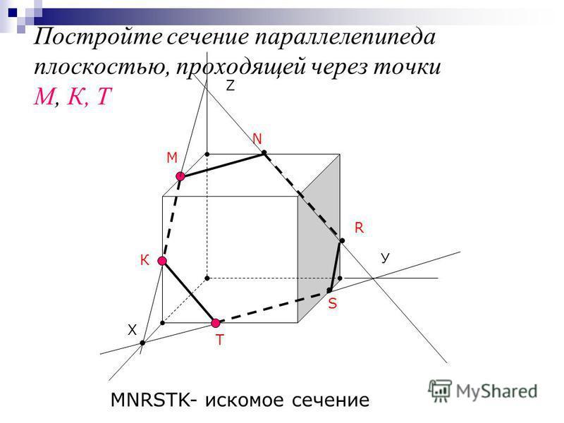Постройте сечение параллелепипеда плоскостью, проходящей через точки М, К, Т М К Т Х N R S У Z MNRSTK- искомое сечение