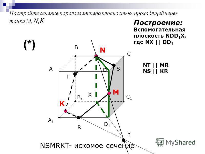 Постройте сечение параллелепипеда плоскостью, проходящей через точки М, N,К М К N (*) X A1A1 B1B1 C1C1 D1D1 C B A D Построение: Вспомогательная плоскость NDD 1 X, где NX || DD 1 Y R T NSMRKT- искомое сечение S NT || MR NS || KR