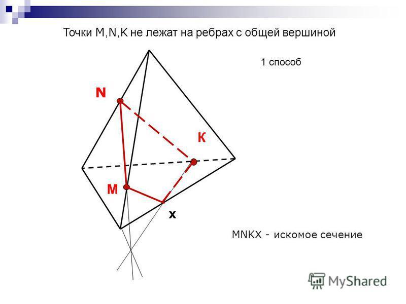 N М К Точки M, N, K не лежат на ребрах с общей вершиной х MNK Х - искомое сечение 1 способ