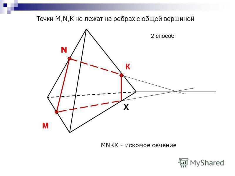 MNK Х - искомое сечение М 2 способ N К Х Точки M, N, K не лежат на ребрах с общей вершиной