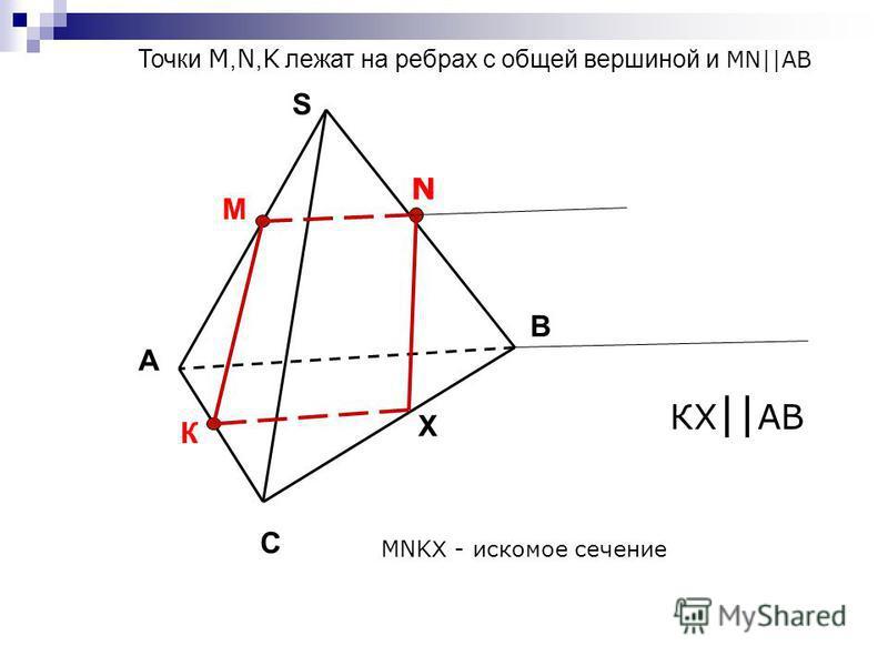MNK Х - искомое сечение N М К Х Точки M, N, K лежат на ребрах с общей вершиной и MN||АВ А В С S КХ || АВ