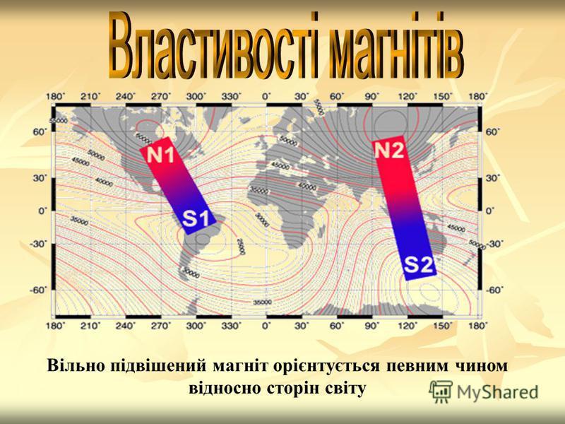 Вільно підвішений магніт орієнтується певним чином відносно сторін світу