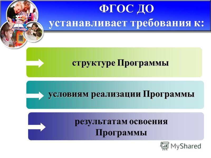 ФГОС ДО устанавливает требования к: результатам освоения Программы условиям реализации Программы структуре Программы