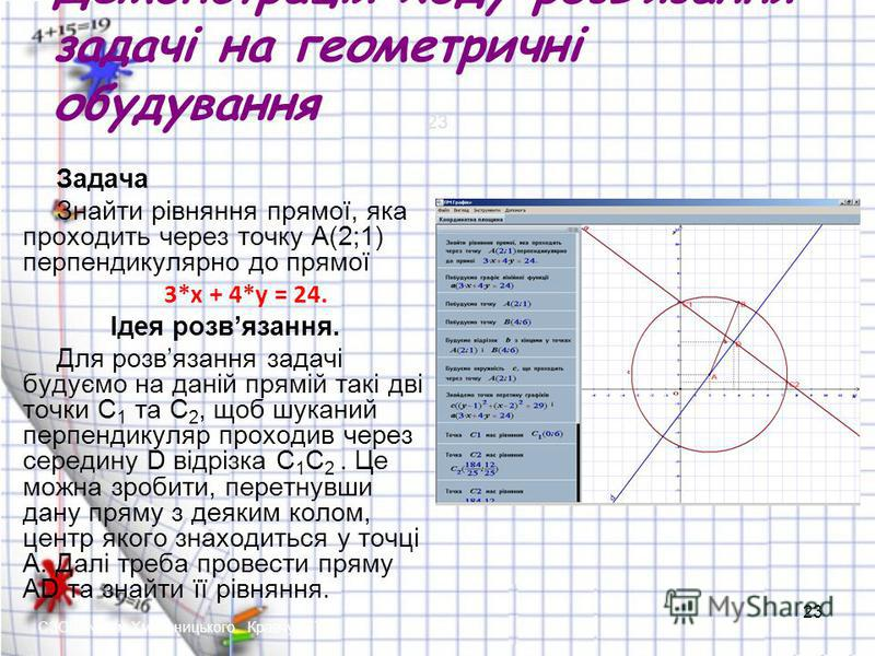 23 Демонстрація ходу розвязання задачі на геометричні обудування 27.07.2015 СЗОШ 8 м.Хмельницького. Кравчук Г.Т. 23 Задача Знайти рівняння прямої, яка проходить через точку A(2;1) перпендикулярно до прямої 3*x + 4*y = 24. Ідея розвязання. Для розвяза