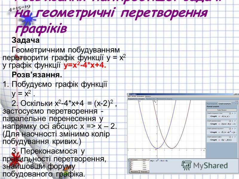 25 Розвязання найпростішої задачі на геометричні перетворення графіків 27.07.2015 СЗОШ 8 м.Хмельницького. Кравчук Г.Т. Задача Геометричним побудуванням перетворити графік функції y = x 2 у графік функції y=x 2 -4*x+4. Розвязання. 1.Побудуємо графік ф