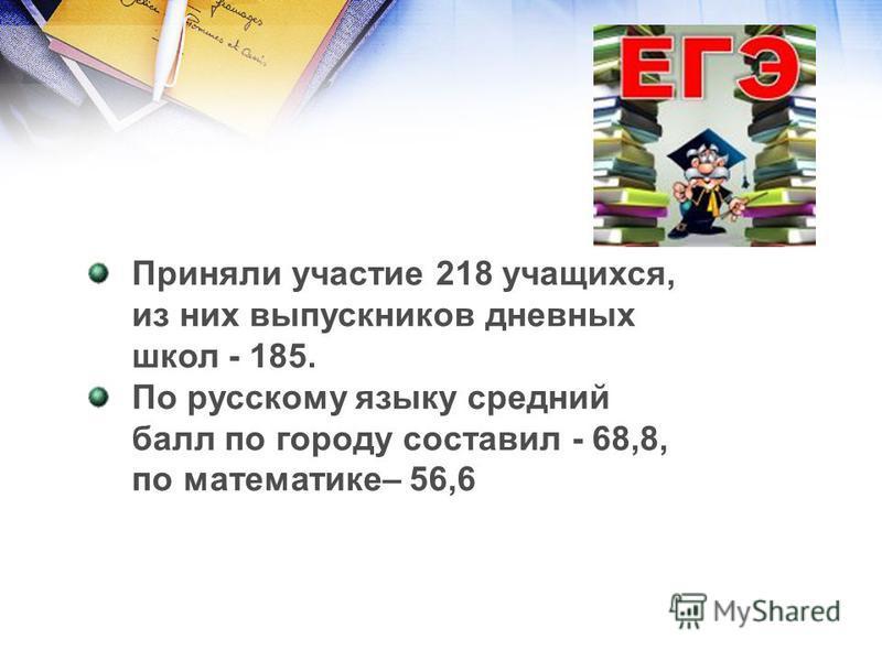 Приняли участие 218 учащихся, из них выпускников дневных школ - 185. По русскому языку средний балл по городу составил - 68,8, по математике– 56,6