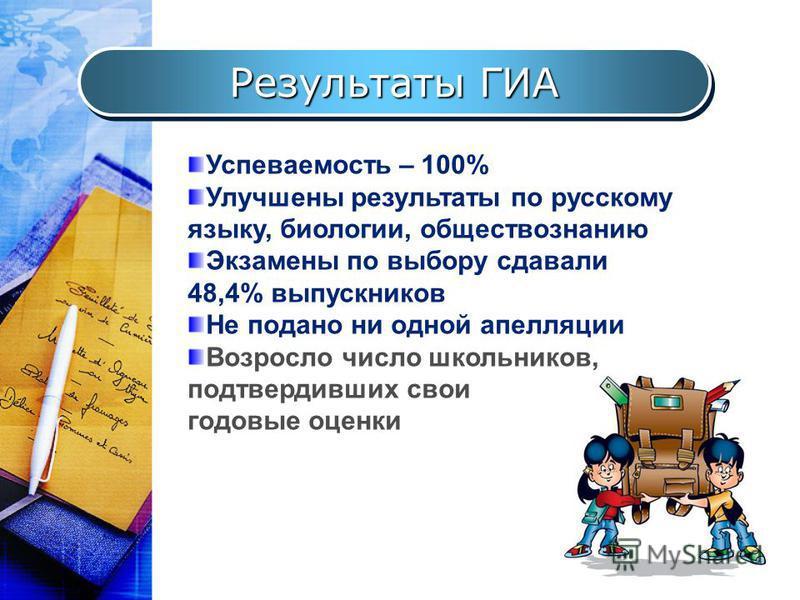 Успеваемость – 100% Улучшены результаты по русскому языку, биологии, обществознанию Экзамены по выбору сдавали 48,4% выпускников Не подано ни одной апелляции Возросло число школьников, подтвердивших свои годовые оценки Результаты ГИА