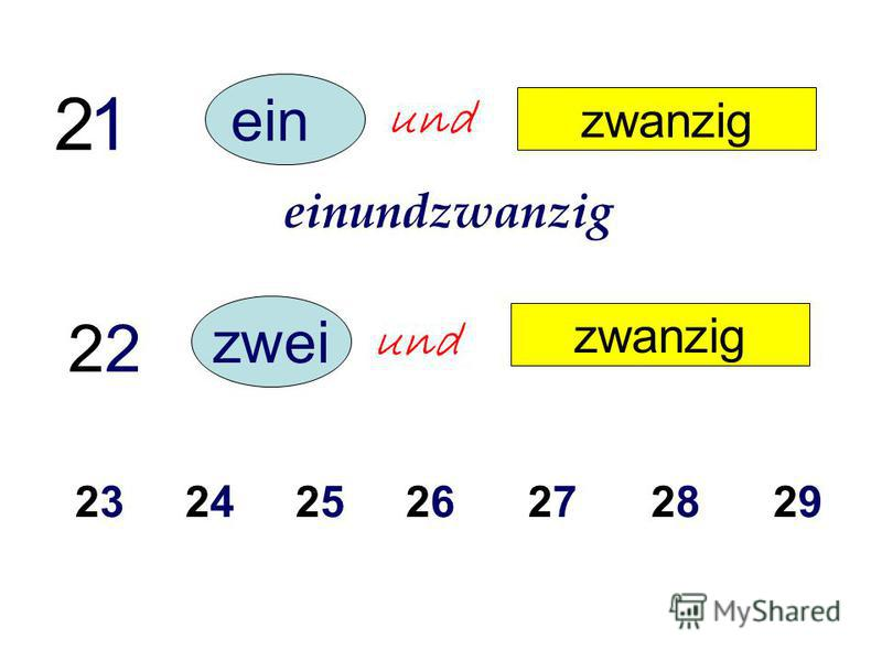 1 eins 2 zwanzig und einundzwanzig 2 zwei zwanzig und 23 24 25 26 27 28 29