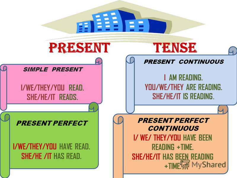 have to present tense