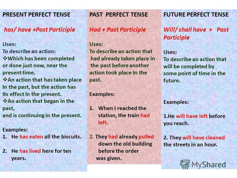 PRESENT PERFECT TENSE has/ have +Past Participle Uses: To describe an action: Which has been completed or done just now, near the present time. An action that has taken place In the past, but the action has Its effect In the present. An action that b