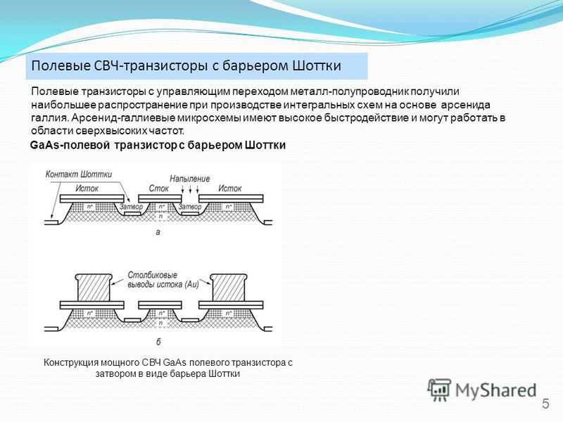 Полевые СВЧ-транзисторы с барьером Шоттки 5 Конструкция мощного СВЧ GaAs полевого транзистора с затвором в виде барьера Шоттки Полевые транзисторы с управляющим переходом металл-полупроводник получили наибольшее распространение при производстве интег