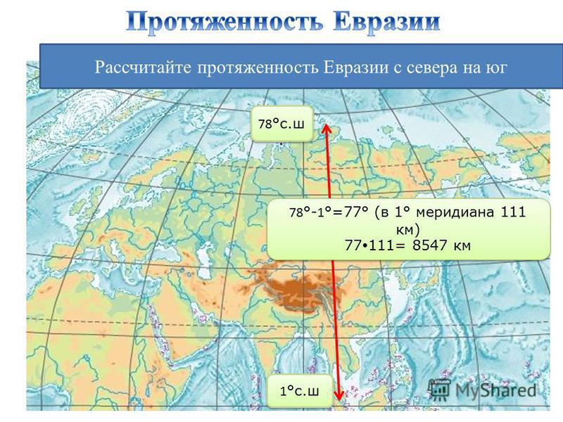 Рассчитайте протяженность Евразии с севера на юг 78 °с.ш. 1 °с.ш 78 °- 1 °=77° (в 1° меридиана 111 км) 77 111= 8547 км 78 °- 1 °=77° (в 1° меридиана 111 км) 77 111= 8547 км