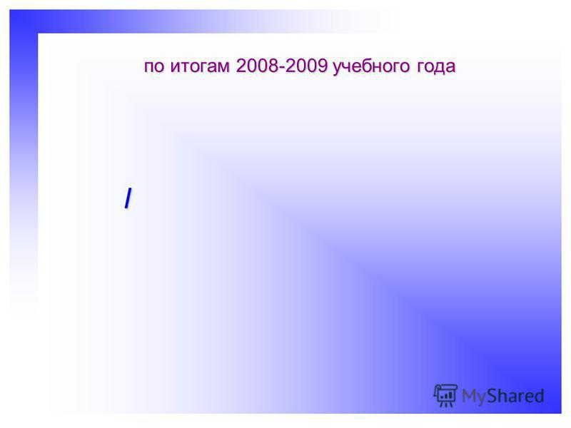 по итогам 2008-2009 учебного года I