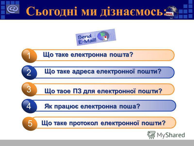 Сьогодні ми дізнаємось: 1 2 3 4 Що таке електронна пошта? Що таке адреса електронної пошти? Що таое ПЗ для електронної пошти? 5 Як працює електронна поша? Що таке протокол електронної пошти?