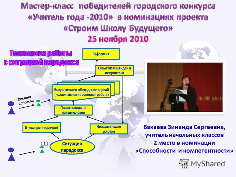 Бакаева Зинаида Сергеевна, учитель начальных классов 2 место в номинации «Способности и компетентности»