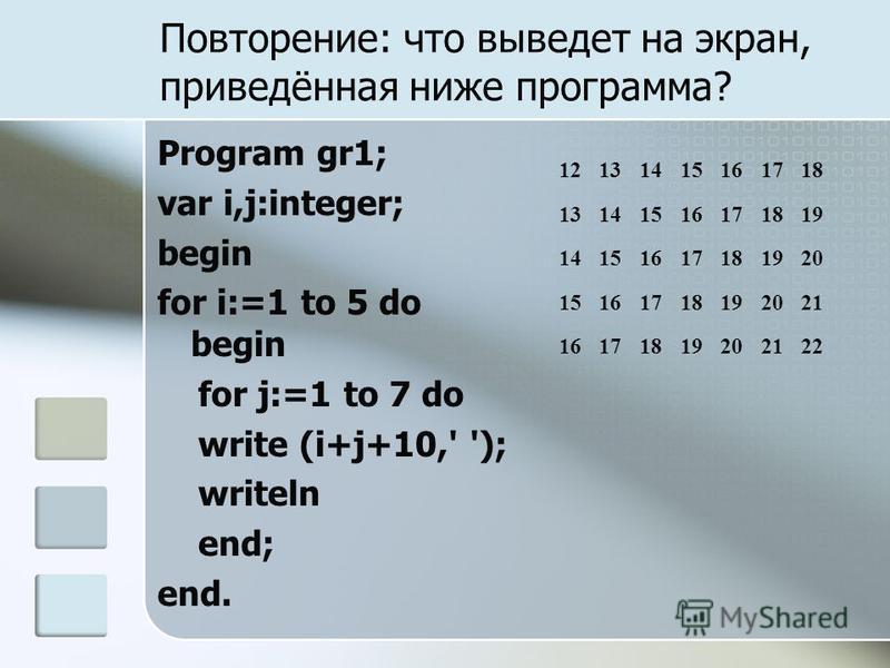 Повторение: что выведет на экран, приведённая ниже программа? Program gr1; var i,j:integer; begin for i:=1 to 5 do begin for j:=1 to 7 do write (i+j+10,' '); writeln end; end. 12131415161718 13141516171819 14151617181920 15161718192021 16171819202122