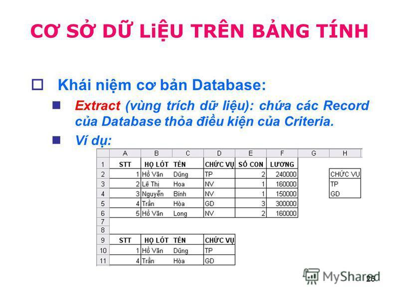 26 Khái nim cơ bn Database: Extract (vùng trích d liu): cha các Record ca Database tha điu kin ca Criteria. Ví d: CƠ S D LiU TRÊN BNG TÍNH