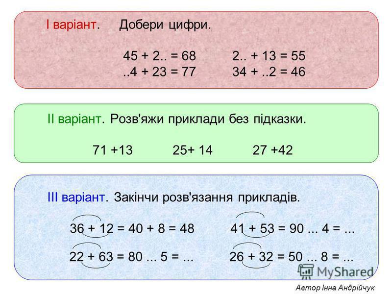 І варіант. Добери цифри. 45 + 2.. = 68 2.. + 13 = 55..4 + 23 = 77 34 +..2 = 46 ІІ варіант. Розв'яжи приклади без підказки. 71 +13 25+ 14 27 +42 ІІІ варіант. Закінчи розв'язання прикладів. 36 + 12 = 40 + 8 = 48 41 + 53 = 90... 4 =... 22 + 63 = 80... 5