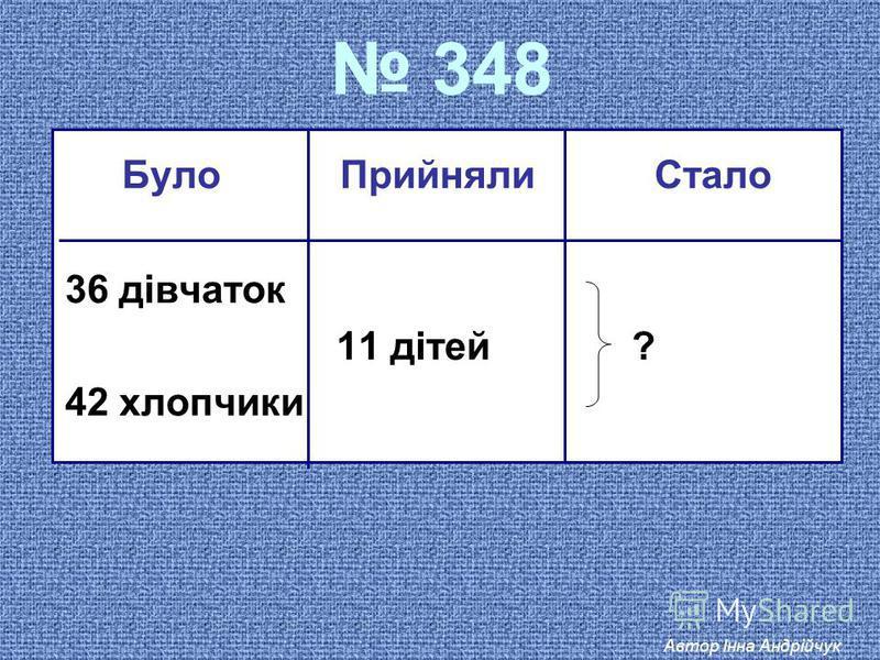 348 Було Прийняли Стало 36 дівчаток 11 дітей ? 42 хлопчики Автор Інна Андрійчук