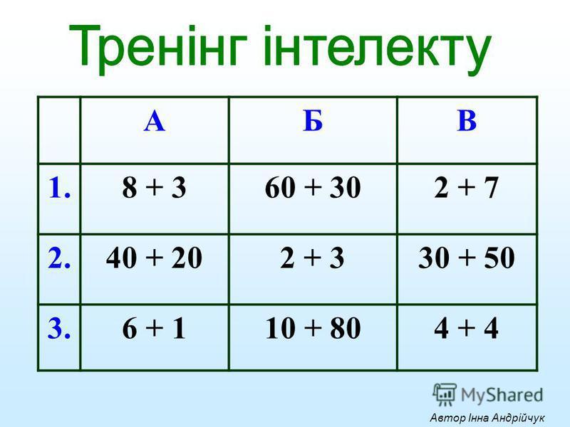 АБВ 1.8 + 360 + 302 + 7 2.40 + 202 + 330 + 50 3.6 + 110 + 804 + 4 Автор Інна Андрійчук