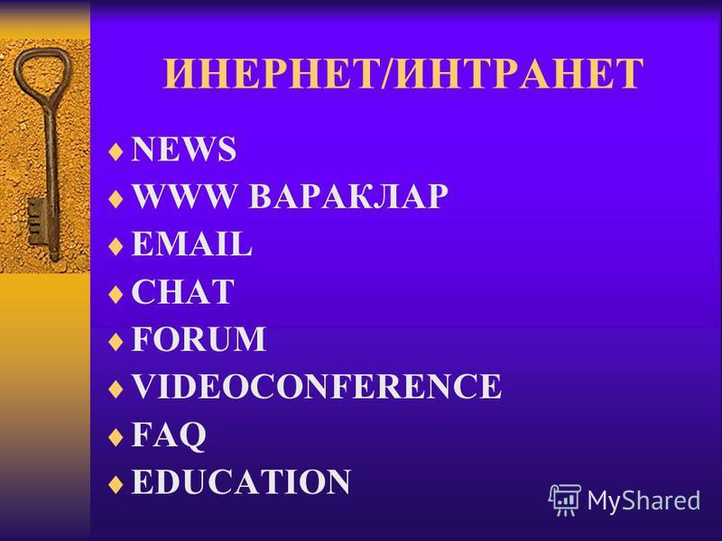 ИНЕРНЕТ/ИНТРАНЕТ NEWS WWW ВАРАКЛАР EMAIL CHAT FORUM VIDEOCONFERENCE FAQ EDUCATION