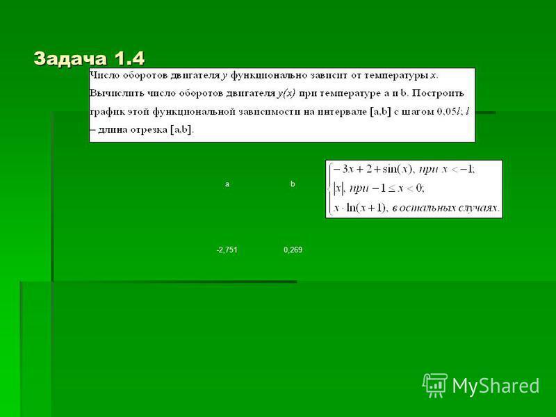 Задача 1.4 ab -2,7510,269