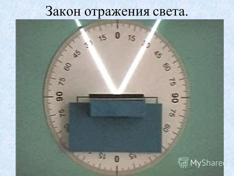 Закон отражения света.