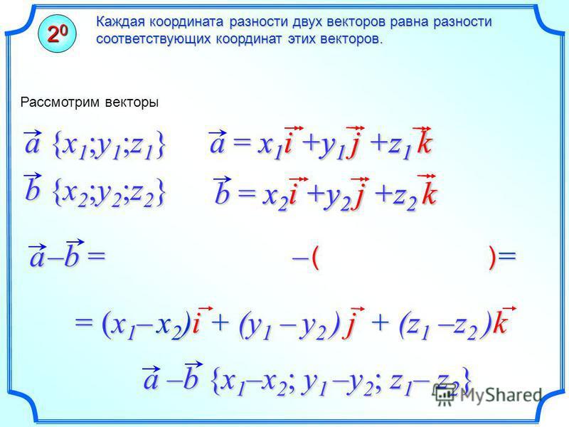 a –b = – = a –b {x 1 –x 2 ; y 1 –y 2 ; z 1 – z 2 } Рассмотрим векторы a {x 1 ;y 1 ;z 1 } b {x 2 ;y 2 ;z 2 } = (x 1 – x 2 )i + (y 1 – y 2 ) j + (z 1 –z 2 )k = (x 1 – x 2 )i + (y 1 – y 2 ) j + (z 1 –z 2 )k a = x 1 i +y 1 j +z 1 k b = x 2 i +y 2 j +z 2