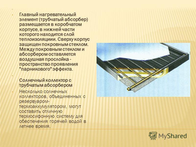 Главный нагревательный элемент (трубчатый абсорбер) размещается в коробчатом корпусе, в нижней части которого находится слой теплоизоляции. Сверху корпус защищен покровным стеклом. Между покровным стеклом и абсорбером оставляется воздушная прослойка