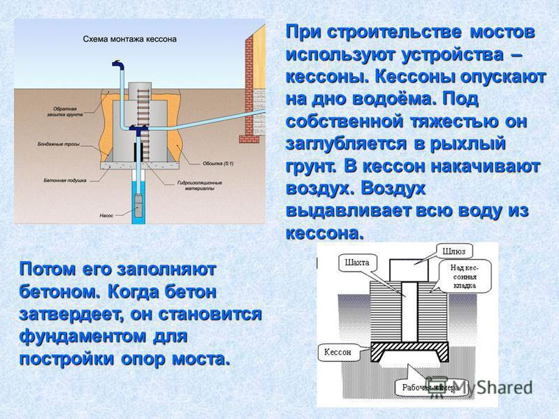При строительстве мостов используют устройства – кессоны. Кессоны опускают на дно водоёма. Под собственной тяжестью он заглубляется в рыхлый грунт. В кессон накачивают воздух. Воздух выдавливает всю воду из кессона. Потом его заполняют бетоном. Когда