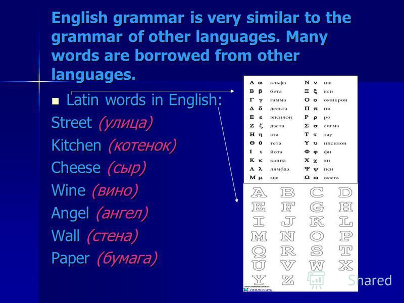 English grammar is very similar to the grammar of other languages. Many words are borrowed from other languages. Latin words in English: Latin words in English: Street (улица) Kitchen (котенок) Cheese (сыр) Wine (вино) Angel (ангел) Wall (стена) Pape