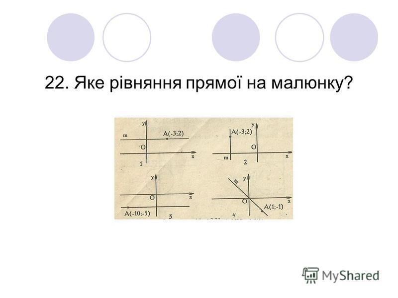 22. Яке рівняння прямої на малюнку?
