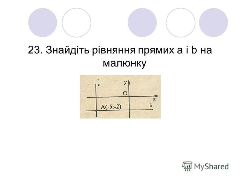 23. Знайдіть рівняння прямих а і b на малюнку