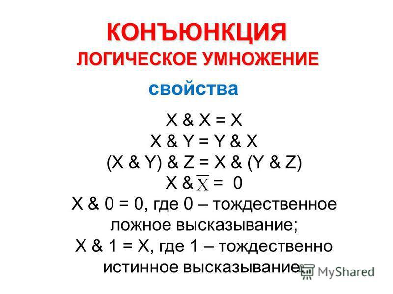 КОНЪЮНКЦИЯ свойства X & X = X X & Y = Y & X (X & Y) & Z = X & (Y & Z) X & = 0 X & 0 = 0, где 0 – тождественное ложное высказывание; X & 1 = Х, где 1 – тождественно истинное высказывание.
