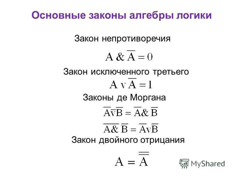 Основные законы алгебры логики Закон непротиворечия Закон исключенного третьего Законы де Моргана Закон двойного отрицания