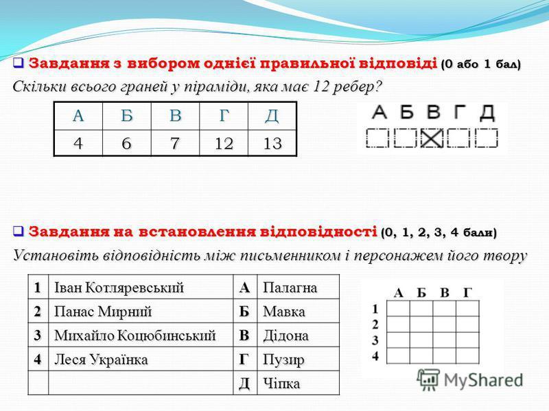 Завдання з вибором однієї правильної відповіді (0 або 1 бал) Завдання з вибором однієї правильної відповіді (0 або 1 бал) Скільки всього граней у піраміди, яка має 12 ребер? Завдання на встановлення відповідності (0, 1, 2, 3, 4 бали) Завдання на вста
