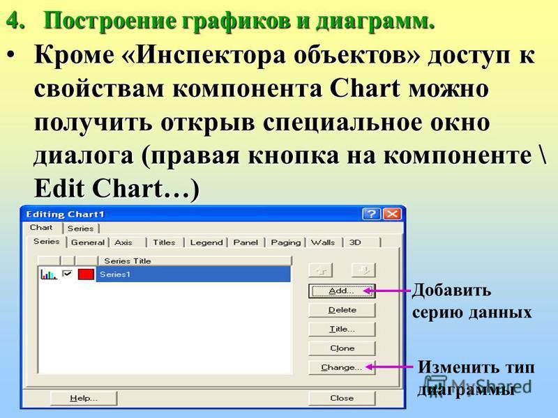 графиков и диаграмм. Вид компонента Chart после его установки на форму: