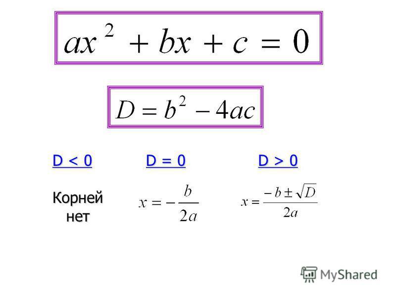 Алгоритм решения квадратного уравнения: ах²+вх+с=0 Определить коэффициенты а,в,с Если D<0, то Вычислить дискриминант D=в²-4 ас Если D=0, то 2 корня Если D>0, то 1 корень Уравнение не имеет корней