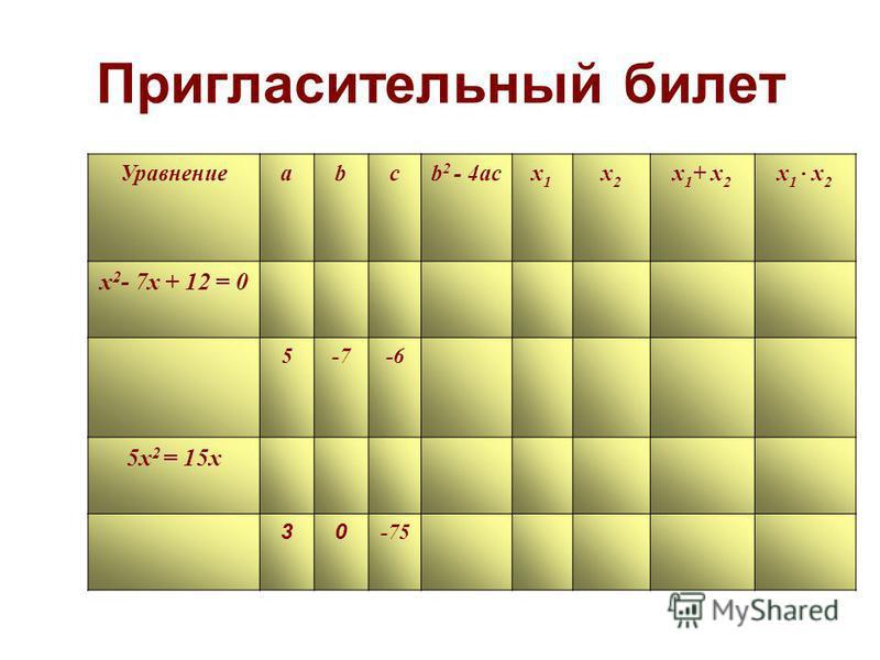 Диофант Александрийский (около 3 в.). Древнегреческий математик. В основном труде «Арифметика» (сохранились 6 книг из 13), дал решение задач, приводящихся к т.н. диофантовым уравнениям, и впервые ввел буквенную символику в алгебру.