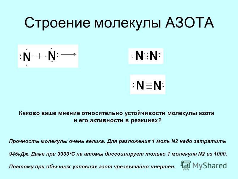Строение молекулы АЗОТА Каково ваше мнение относительно устойчивости молекулы азота и его активности в реакциях? Прочность молекулы очень велика. Для разложения 1 моль N2 надо затратить 945 к Дж. Даже при 3300°С на атомы диссоциирует только 1 молекул