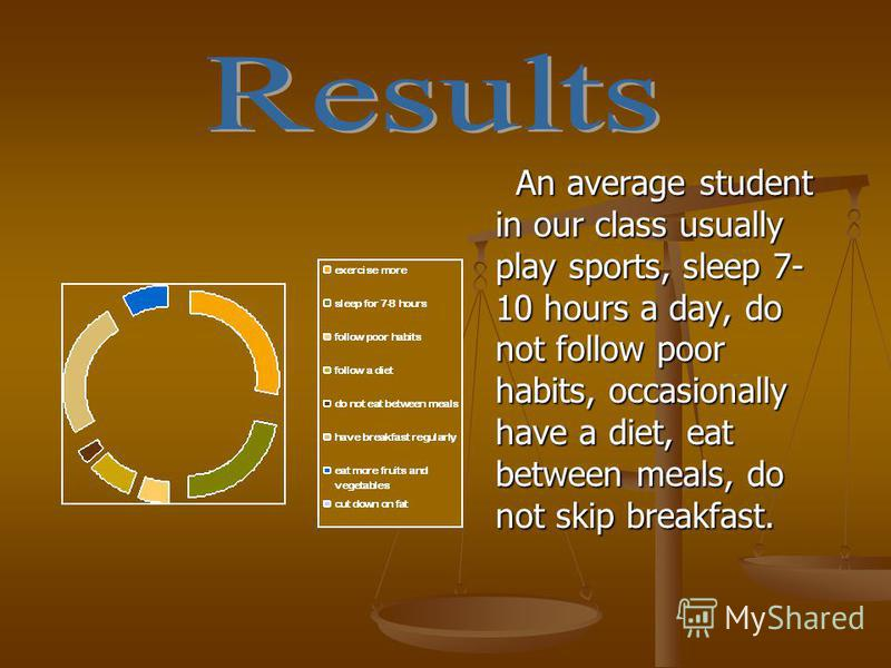 An average student in our class usually play sports, sleep 7- 10 hours a day, do not follow poor habits, occasionally have a diet, eat between meals, do not skip breakfast.