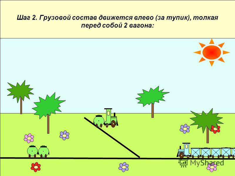 Шаг 2. Грузовой состав движется влево (за тупик), толкая перед собой 2 вагона: