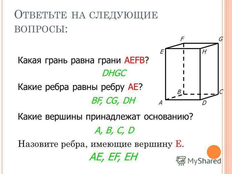 О ТВЕТЬТЕ НА СЛЕДУЮЩИЕ ВОПРОСЫ : Назовите ребра, имеющие вершину E. Какая грань равна грани AEFB? DHGC Какие ребра равны ребру АЕ? BF, CG, DH Какие вершины принадлежат основанию? A, В, С, D AE, EF, EH E FG H C B A D