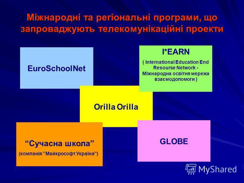 Міжнародні та регіональні програми, що запроваджують телекомунікаційні проекти EuroSchoolNet Orilla GLOBE I*EARN ( International Education End Resourse Network - Міжнародна освітня мережа взаємодопомоги ) Сучасна школа (компанія Майкрософт Україна)