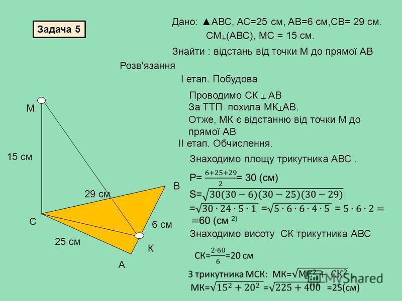 Задача 5 С В А Дано: АВС, АС=25 см, АВ=6 см,СВ= 29 см. М 15 см 6 см 29 см 25 см Знайти : відстань від точки М до прямої АВ Розв'язання І етап. Побудова Отже, МК є відстанню від точки М до прямої АВ ІІ етап. Обчислення. Знаходимо площу трикутника АВС.