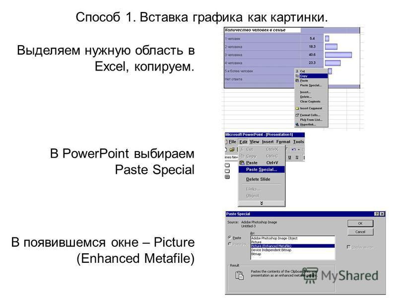 Способ 1. Вставка графика как картинки. Выделяем нужную область в Excel, копируем. В PowerPoint выбираем Paste Special В появившемся окне – Picture (Enhanced Metafile)