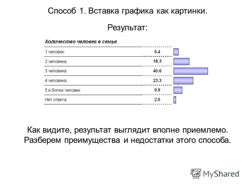 Способ 1. Вставка графика как картинки. Результат: Как видите, результат выглядит вполне приемлемо. Разберем преимущества и недостатки этого способа.